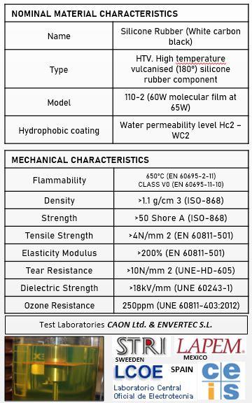 envertec_nominal_material_characteristics