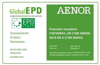 enverted_environmental_insulators